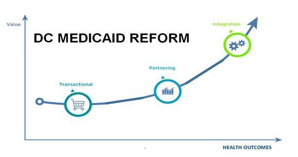 DC Medicaid Reform